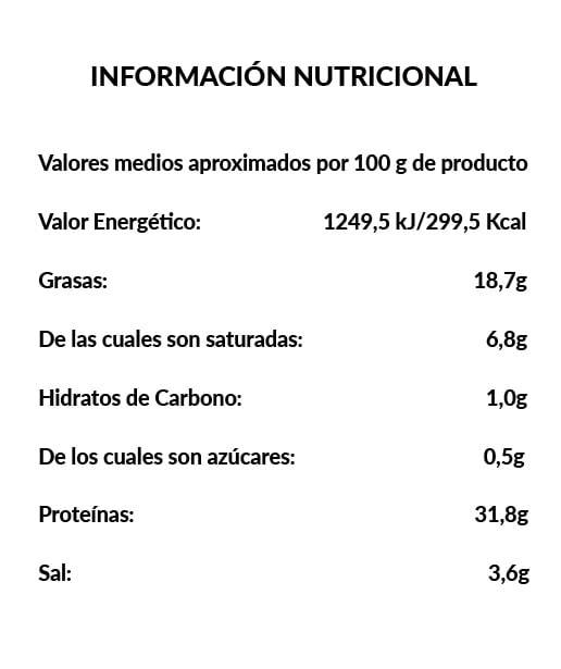 Codillo de Cerdo - Ingredientes