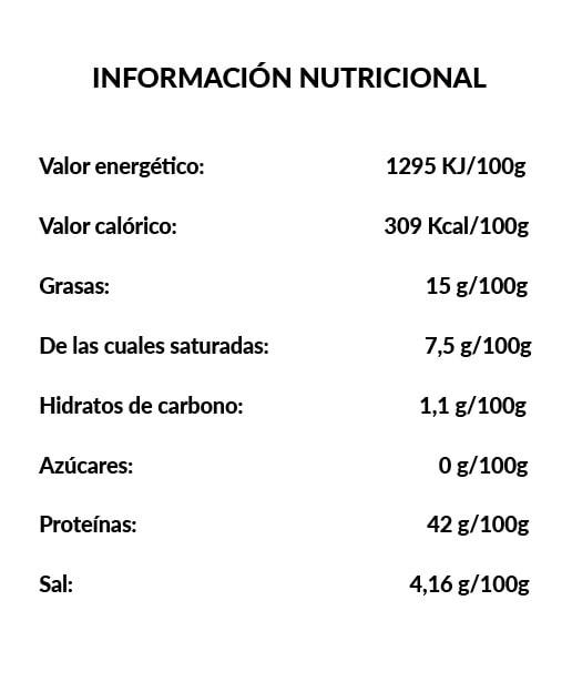 Húmero de Cerdo - Ingredientes